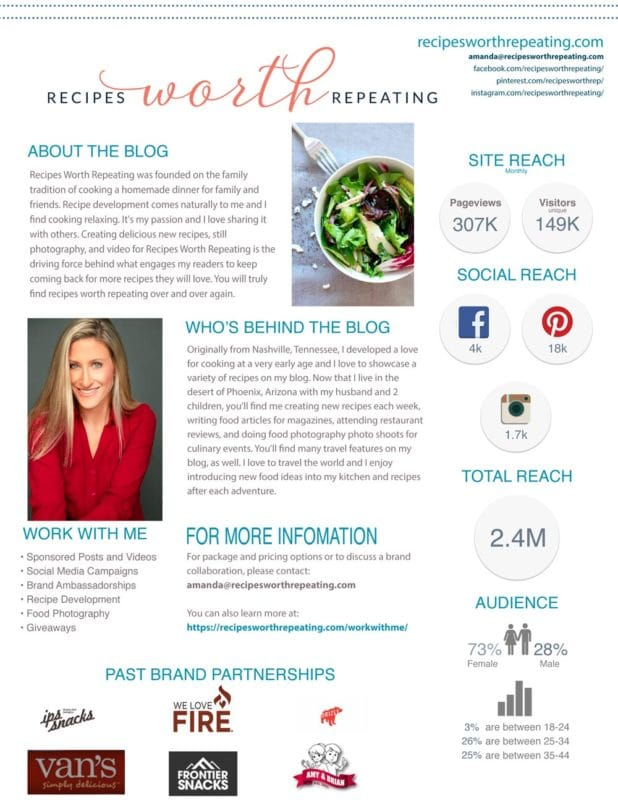 A media kit showing a woman along with some statistics around social media.